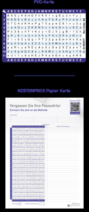 User login data